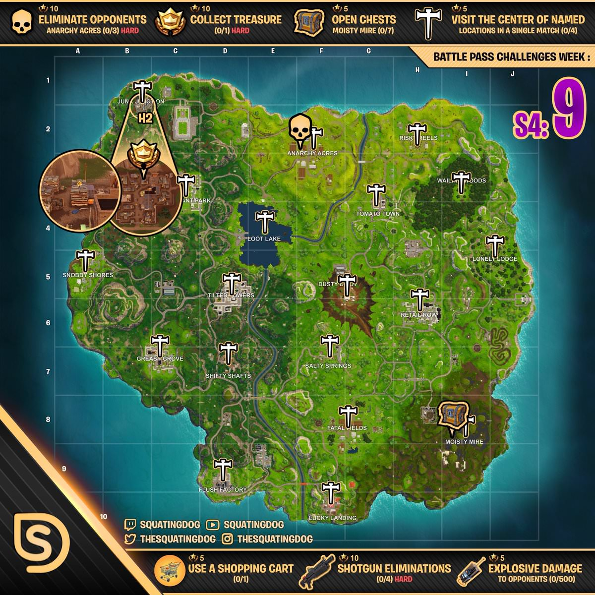 Fortnite Season 4 Week 9 Challenges