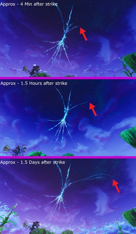 Fortnite Fracture / Crack Growing