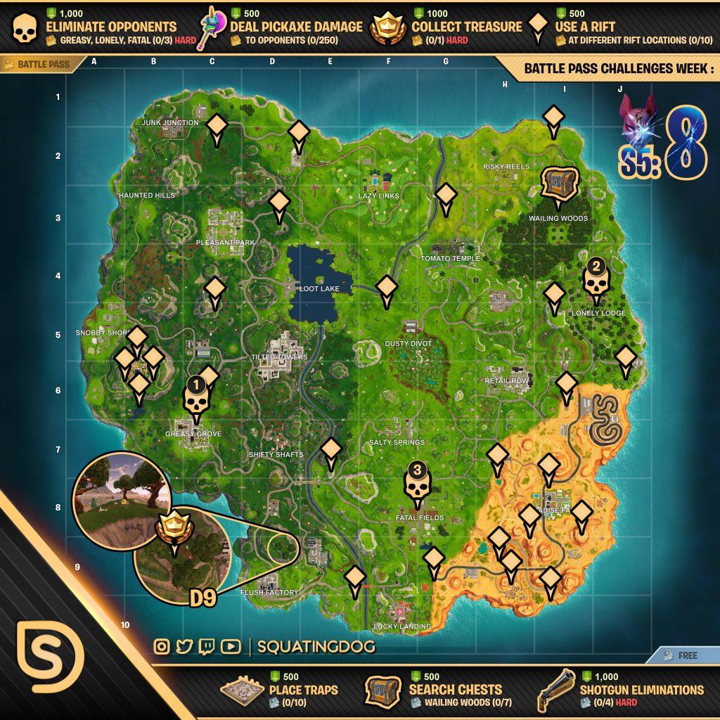 Fortnite Season 5 Week 8 Challenges Guide