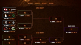 CS Summit 3 Bracket
