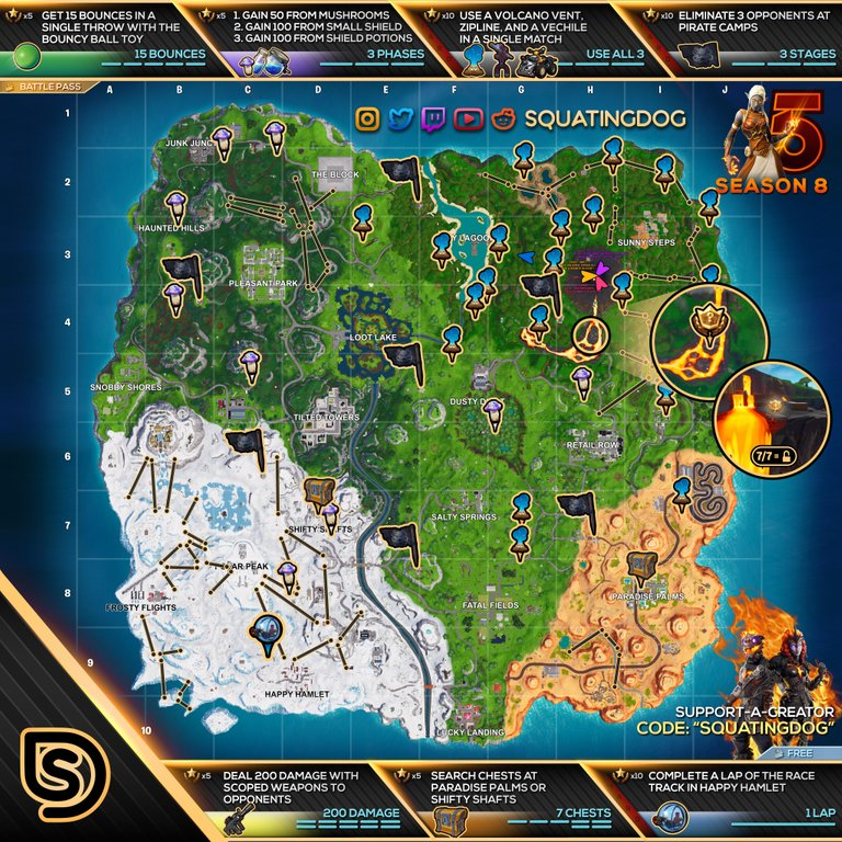 Fortnite Season 8 Week 5 Cheat Sheet