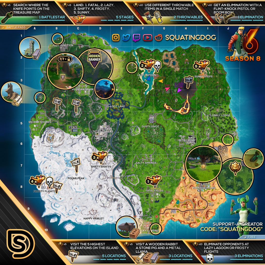 Fortnite Season 8 Week 6 Cheat Sheet