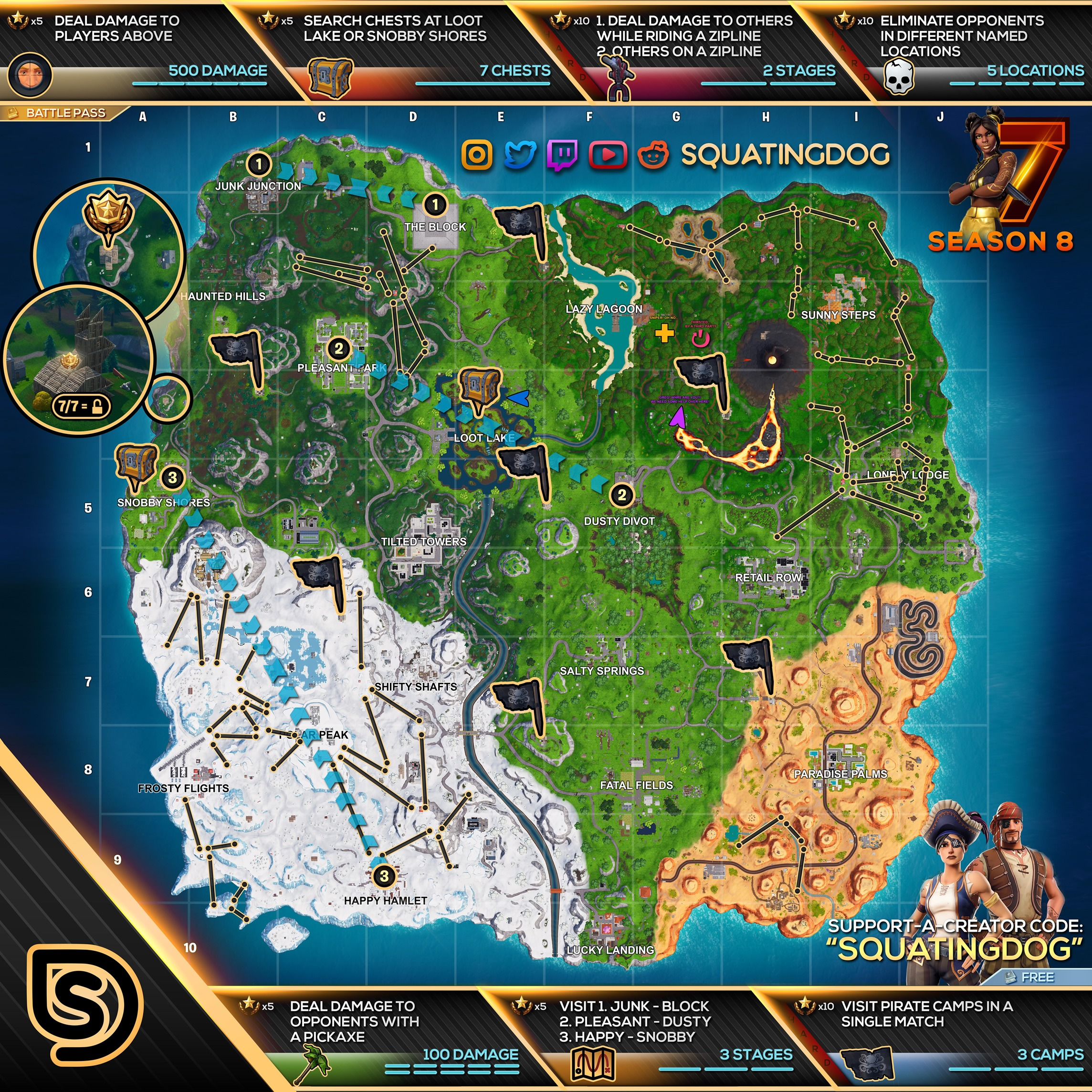 Fortnite Season 8 Week 7 Cheat Sheet Map