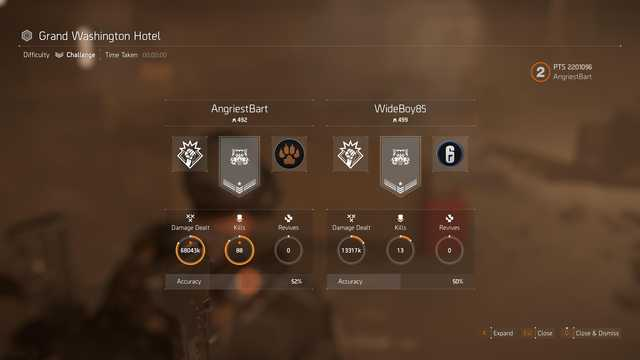 Division 2 Post Mission Summary