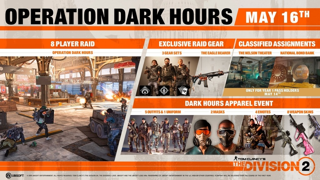 Division 2 Operation Dark Hours Raid Overview