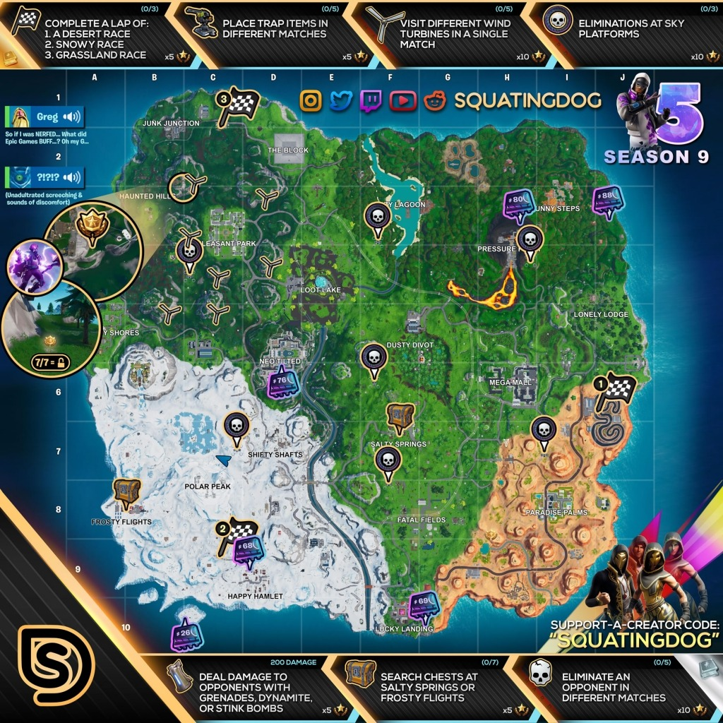 Fortnite Season 9 Week 5 Cheat Sheet Map