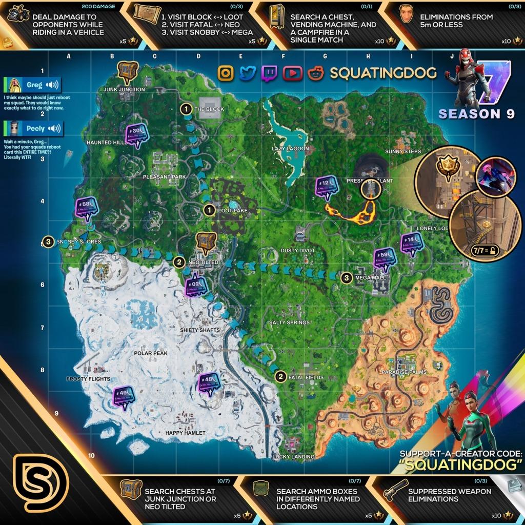 Fortnite Season 9 Week 7 Cheat Sheet Map