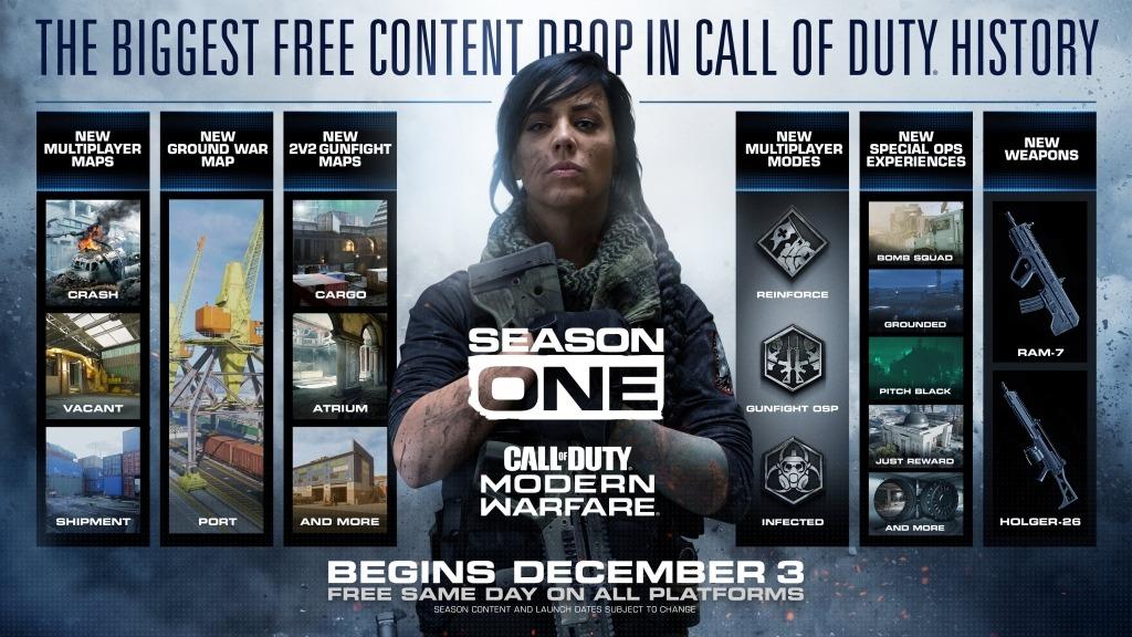 Modern Warfare Season One Begins December 3