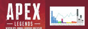 Apex Legends Weapon Damage, Headshot Damage and DPS Statistics